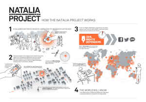 So funktioniert das Natalia Project